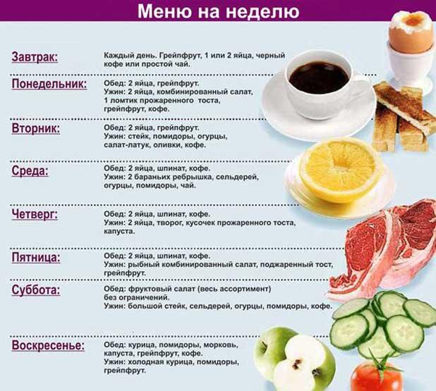 maggi-dieta