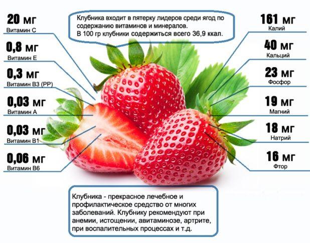 витамины в клубнике