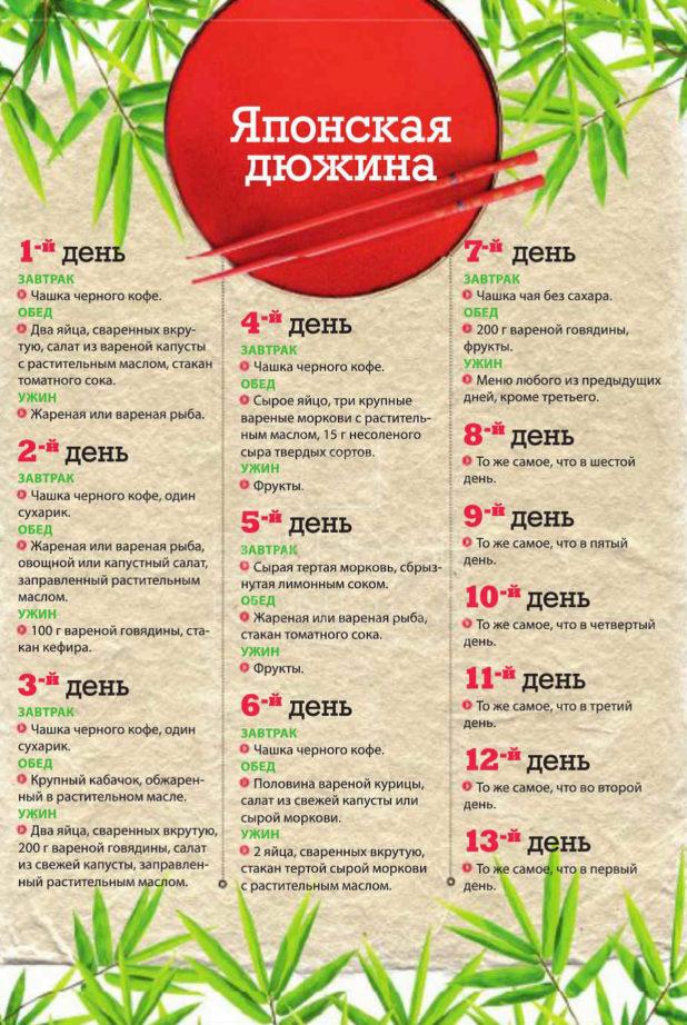 yaponskaya-dieta-13-dney