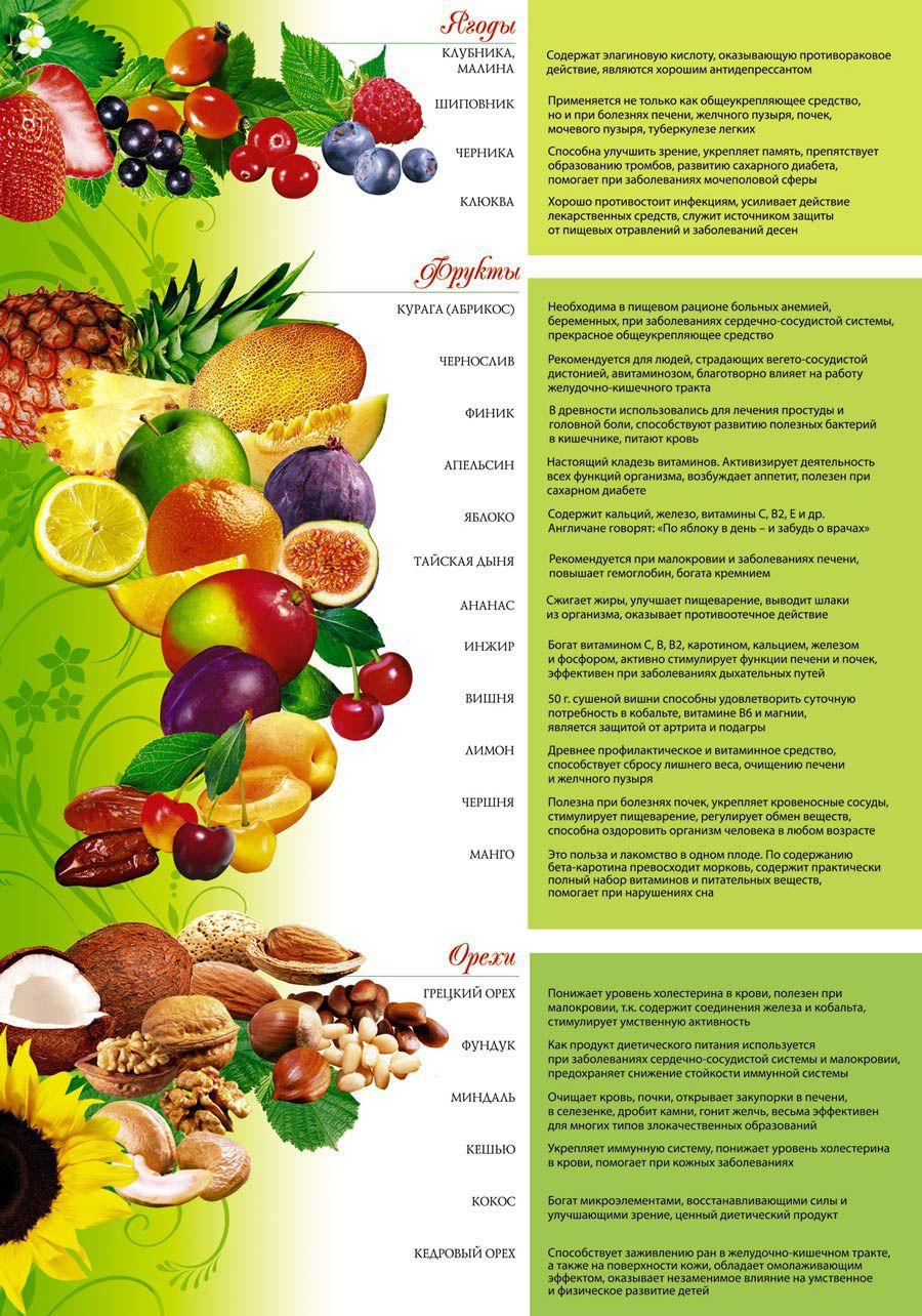 Диета Для Лечения Печени. Правильное питание при болезнях печени – меню на каждый день