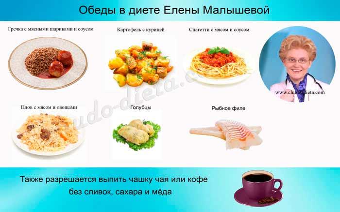 Таблица Диеты Елены Малышевой. Диета Елены Малышевой
