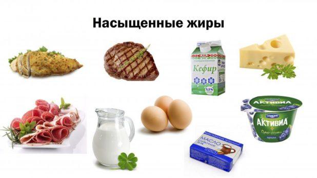 В рационе много продуктов, которые содержат насыщенные жиры