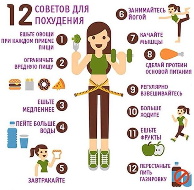 12 советов как похудеть
