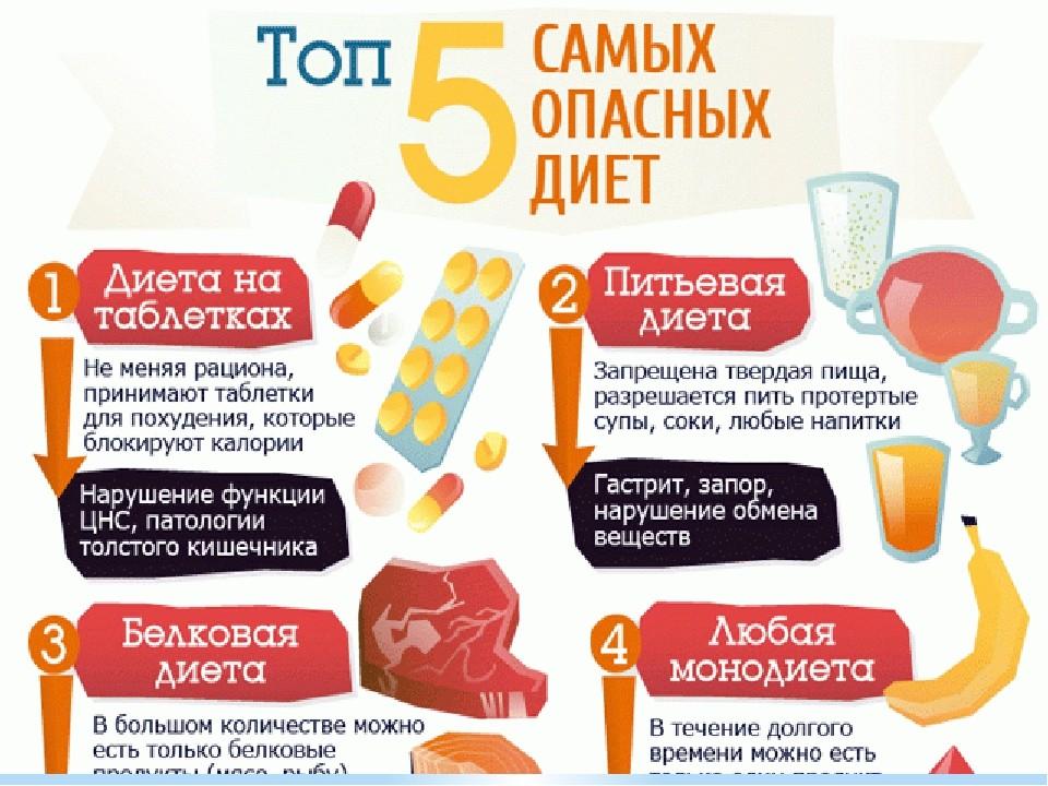 Топ 10 Самых Жестких Диет. Жесткие диеты для быстрого похудения