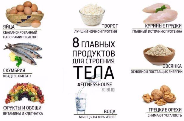 Продукты для сушки тела для девушек