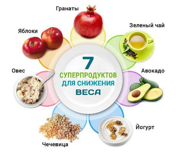 Семь продуктов для снижения веса