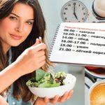 Способы эффективного похудения для женщин