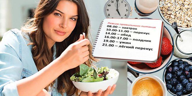 Способы эффективного похудения для женщин, в том числе в домашних условиях