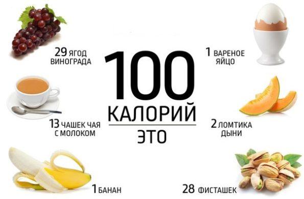 Примерное меню диеты